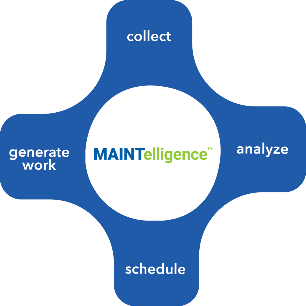 MAINTelligence™ is the complete CMMS solution.